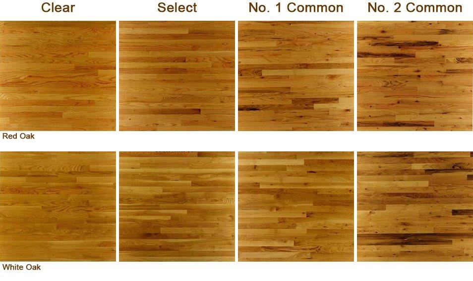 Clear to Common Wood Grades