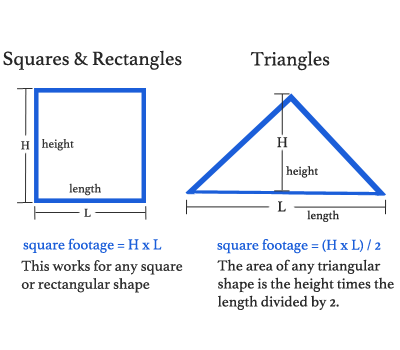 Siding calculation exterior sq ft estimation methods for How big is a square of siding