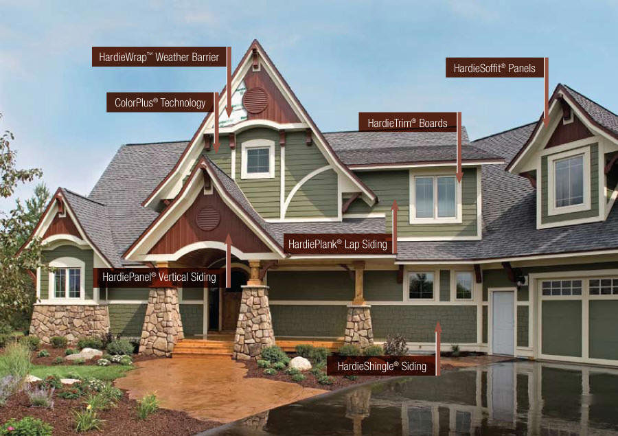Hardie Board Siding Cost Pros And Cons Authority